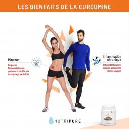 curcumine inflammation