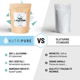 qualité glutamine